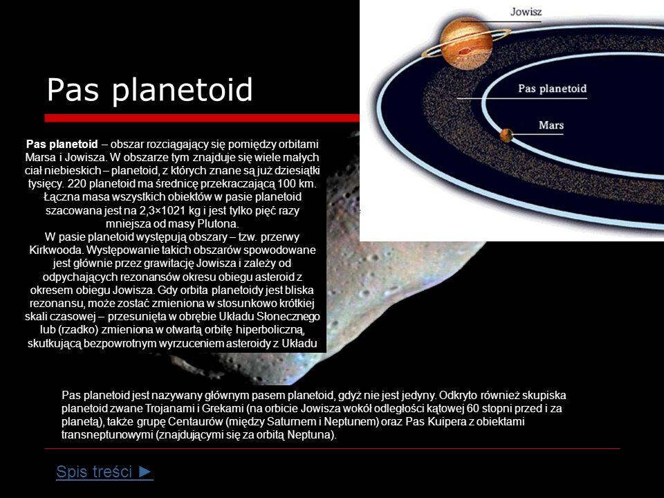 Pas planetoid Spis treści Pas planetoid – obszar rozciągający się pomiędzy orbitami Marsa i Jowisza.