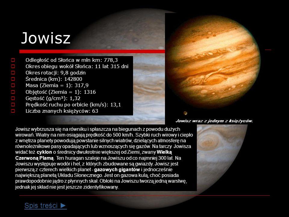 Jowisz Odległość od Słońca w mln km: 778,3 Okres obiegu wokół Słońca: 11 lat 315 dni Okres rotacji: 9,8 godzin Średnica (km): 142800 Masa (Ziemia = 1): 317,9 Objętość (Ziemia = 1): 1316 Gęstość (g/cm³): 1,32 Prędkość ruchu po orbicie (km/s): 13,1 Liczba znanych księżyców: 63 Jowisz wybrzusza się na równiku i spłaszcza na biegunach z powodu dużych wirowań.