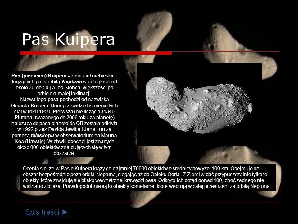 Pas Kuipera Spis treści Pas (pierścień) Kuipera - zbiór ciał niebieskich krążących poza orbitą Neptuna w odległości od około 30 do 50 j.a.