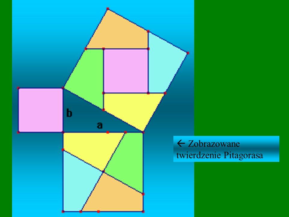 Zilustrowane twierdzenia Pitagorasa