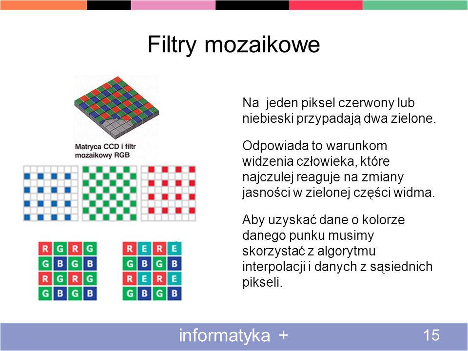 Filtry mozaikowe informatyka + 15 Na jeden piksel czerwony lub niebieski przypadają dwa zielone. Odpowiada to warunkom widzenia człowieka, które najcz