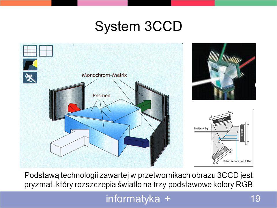 System 3CCD informatyka + 19 Podstawą technologii zawartej w przetwornikach obrazu 3CCD jest pryzmat, który rozszczepia światło na trzy podstawowe kol