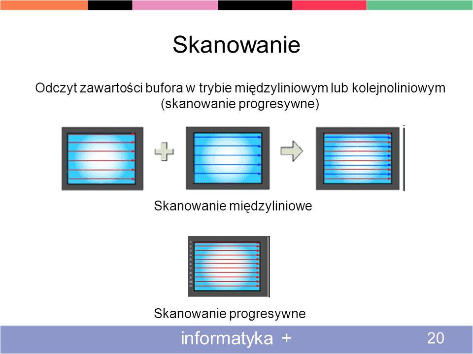 Skanowanie informatyka + 20 Odczyt zawartości bufora w trybie międzyliniowym lub kolejnoliniowym (skanowanie progresywne) Skanowanie międzyliniowe Ska