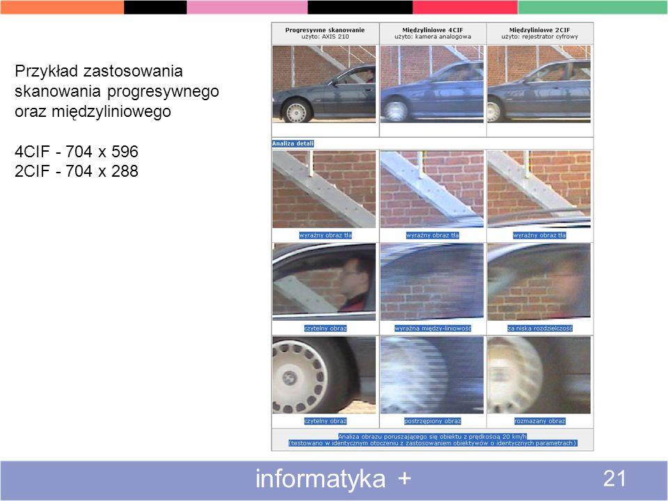 informatyka + 21 Przykład zastosowania skanowania progresywnego oraz międzyliniowego 4CIF - 704 x 596 2CIF - 704 x 288