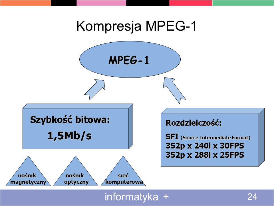 Kompresja MPEG-1 informatyka + 24 MPEG-1 Szybkość bitowa: 1,5Mb/s nośnik magnetyczny nośnik magnetyczny nośnik optyczny nośnik optyczny sieć komputero