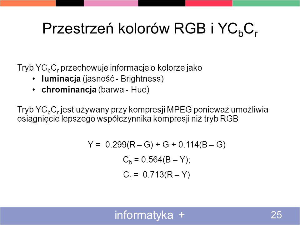 Przestrzeń kolorów RGB i YC b C r Tryb YC b C r przechowuje informacje o kolorze jako luminacja (jasność - Brightness) chrominancja (barwa - Hue) Tryb