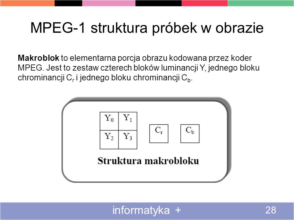 MPEG-1 struktura próbek w obrazie Makroblok to elementarna porcja obrazu kodowana przez koder MPEG. Jest to zestaw czterech bloków luminancji Y, jedne