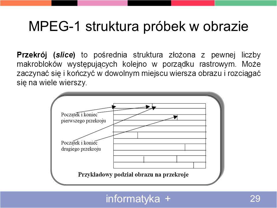 MPEG-1 struktura próbek w obrazie Przekrój (slice) to pośrednia struktura złożona z pewnej liczby makrobloków występujących kolejno w porządku rastrow