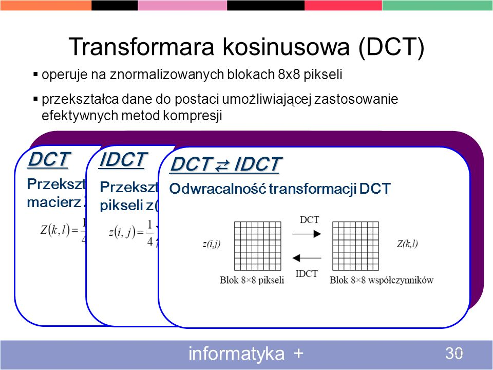 Transformara kosinusowa (DCT) informatyka + 30 Przekształcenie macierzy amplitud z(i,j) w macierz Z(k,l) współczynników transformatDCTDCT Przekształce