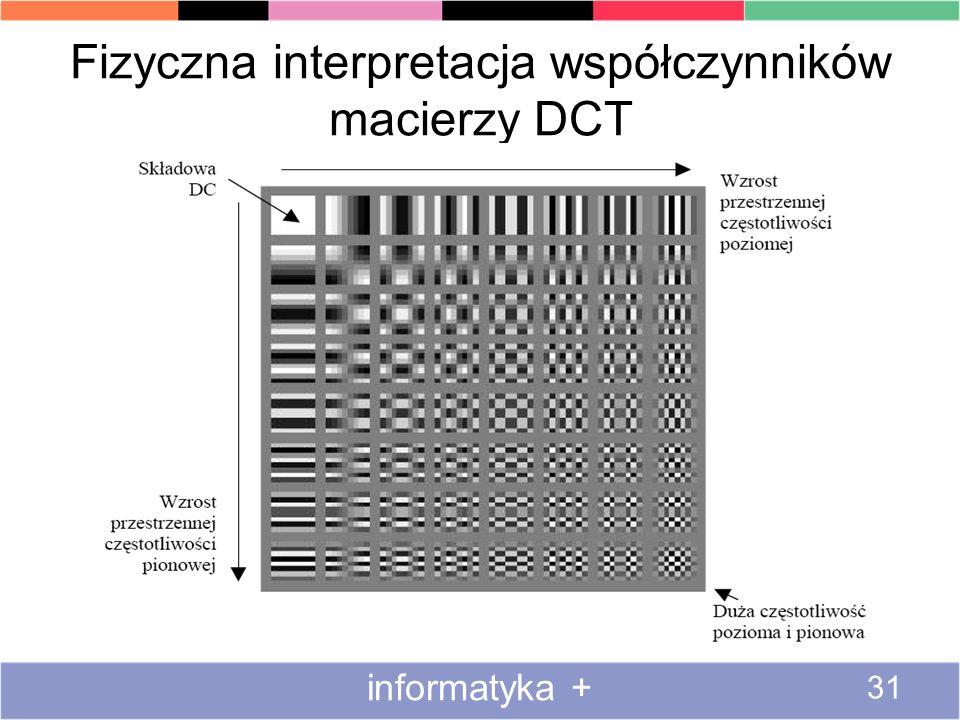 Fizyczna interpretacja współczynników macierzy DCT informatyka + 31