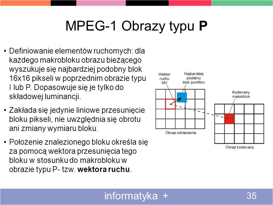 MPEG-1 Obrazy typu P Definiowanie elementów ruchomych: dla każdego makrobloku obrazu bieżącego wyszukuje się najbardziej podobny blok 16x16 pikseli w