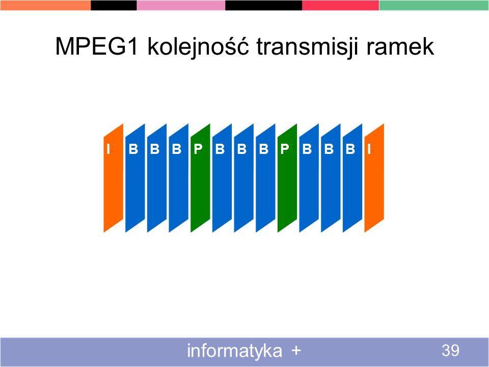 MPEG1 kolejność transmisji ramek informatyka + 39 IBBBPBBBPBBBI
