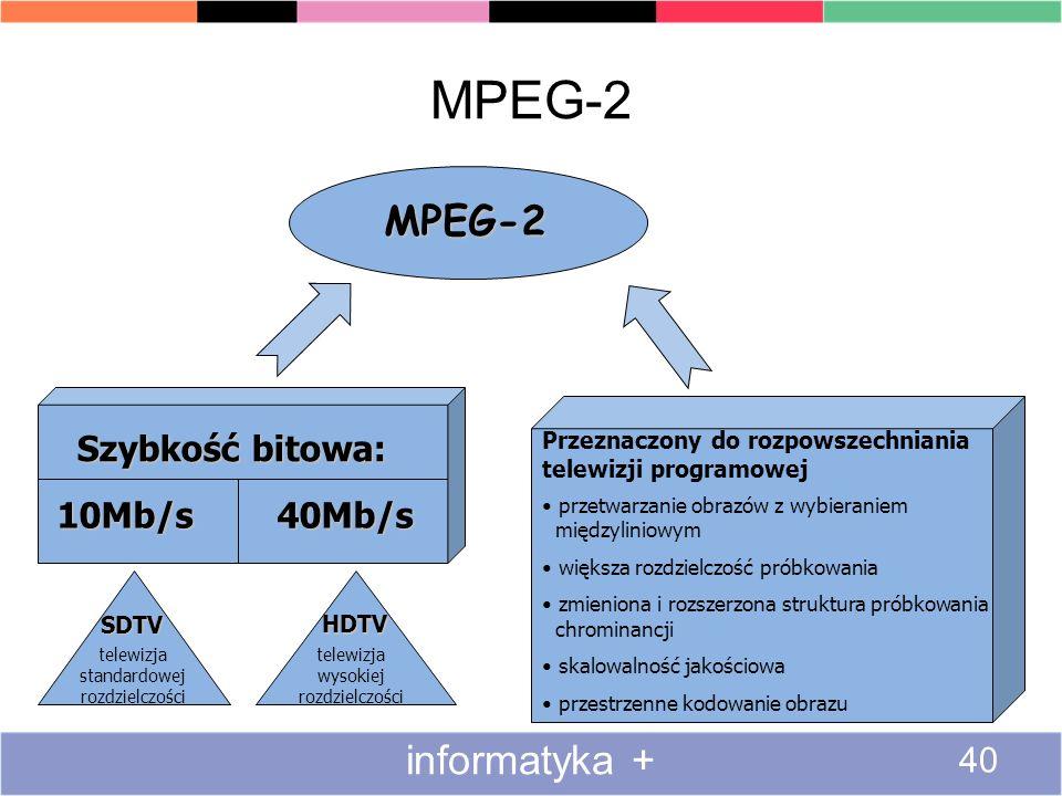 MPEG-2 informatyka + 40 MPEG-2 SDTV SDTV telewizja standardowej rozdzielczości HDTV telewizja wysokiej rozdzielczości Szybkość bitowa: Szybkość bitowa