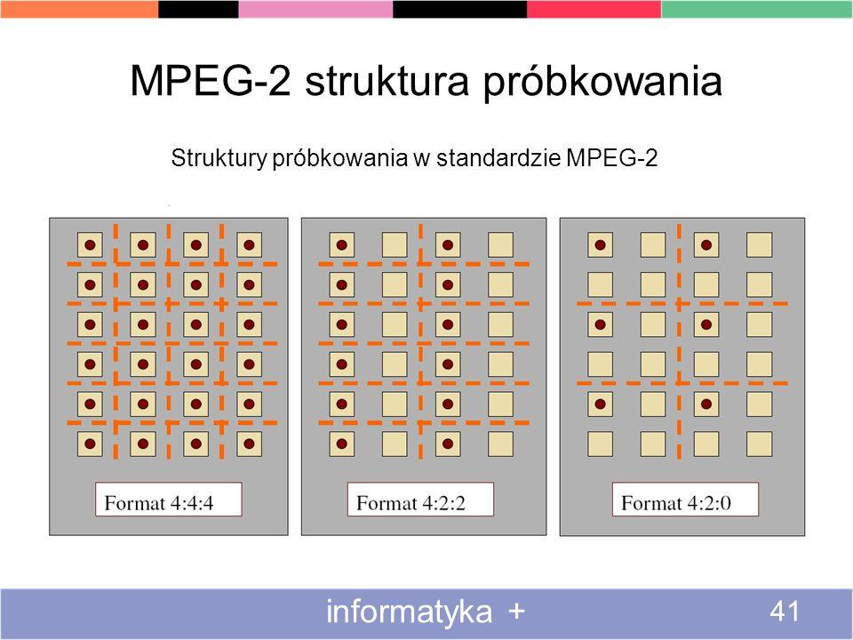 MPEG-2 struktura próbkowania informatyka + 41 Struktury próbkowania w standardzie MPEG-2