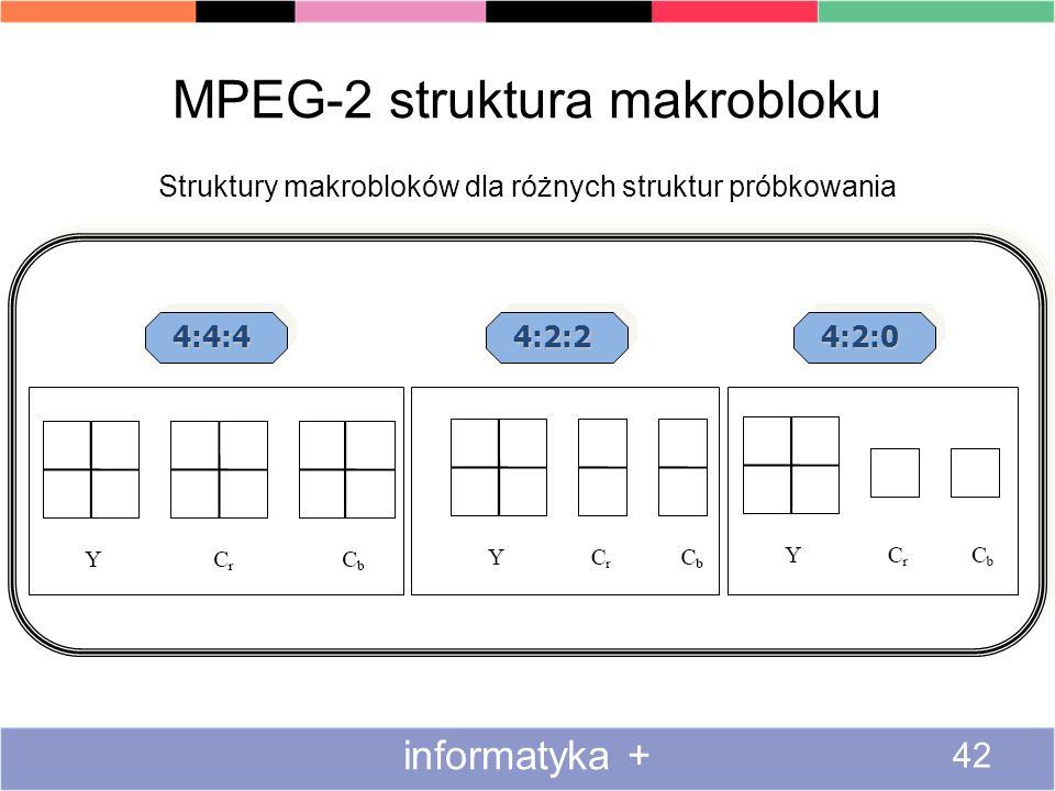 MPEG-2 struktura makrobloku informatyka + 42 Struktury makrobloków dla różnych struktur próbkowania 4:4:44:2:24:2:0