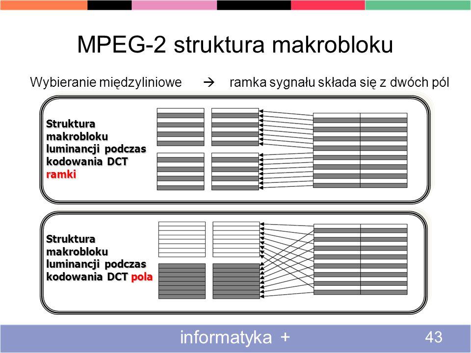 MPEG-2 struktura makrobloku informatyka + 43 Wybieranie międzyliniowe ramka sygnału składa się z dwóch pól Struktura makrobloku luminancji podczas kod