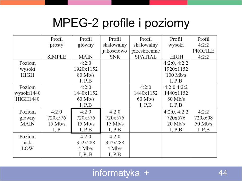 MPEG-2 profile i poziomy informatyka + 44