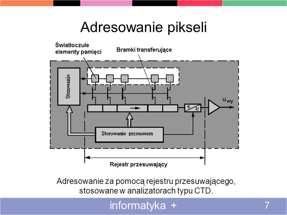 Adresowanie pikseli informatyka + 7 Adresowanie za pomocą rejestru przesuwającego, stosowane w analizatorach typu CTD.