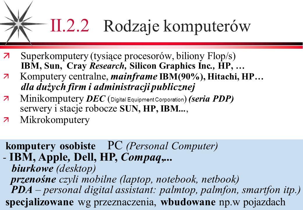 II.2.2 Rodzaje komputerów Superkomputery (tysiące procesorów, biliony Flop/s) IBM, Sun, Cray Research, Silicon Graphics Inc., HP, … Komputery centraln