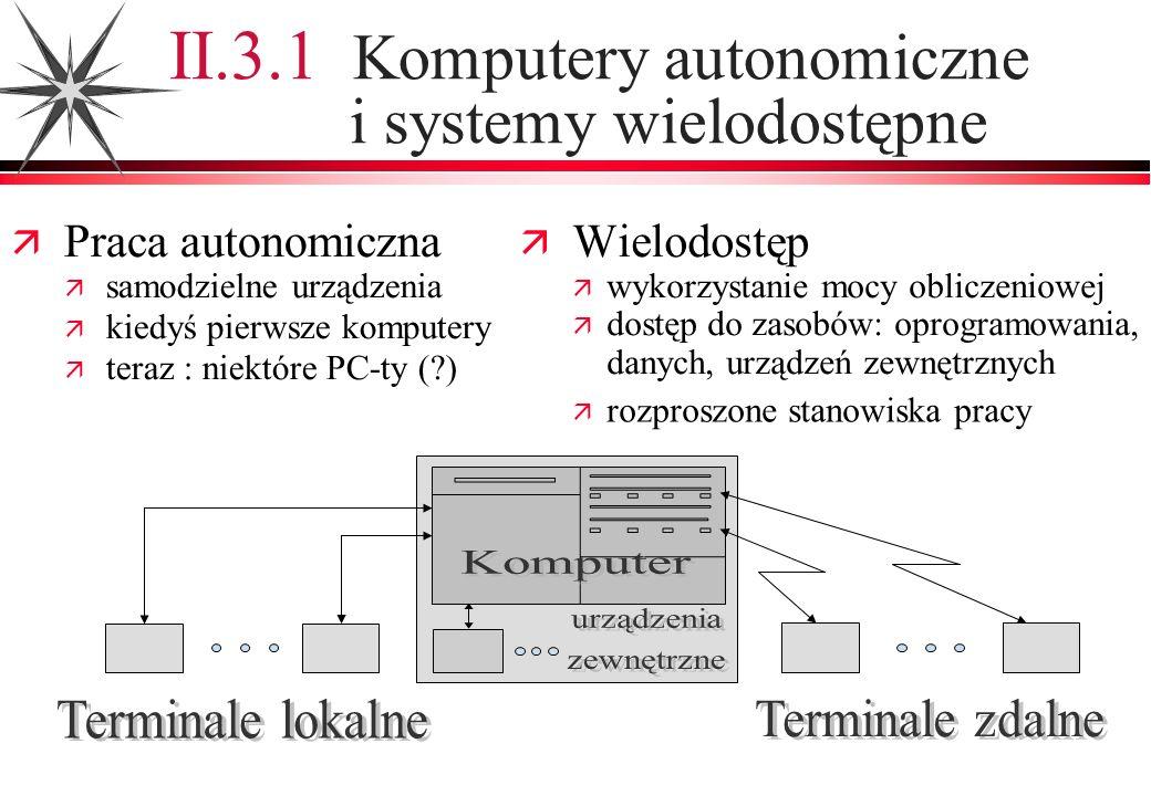 II.3.1 Komputery autonomiczne i systemy wielodostępne Wielodostęp wykorzystanie mocy obliczeniowej dostęp do zasobów: oprogramowania, danych, urządzeń