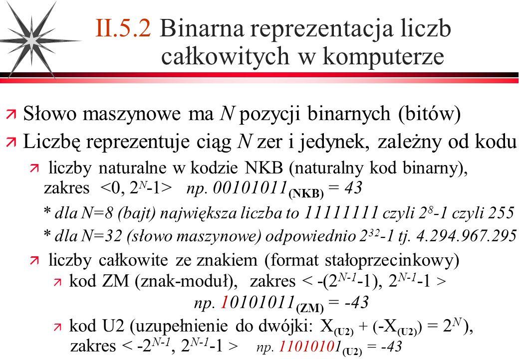 II.5.2 Binarna reprezentacja liczb całkowitych w komputerze Słowo maszynowe ma N pozycji binarnych (bitów) Liczbę reprezentuje ciąg N zer i jedynek, z