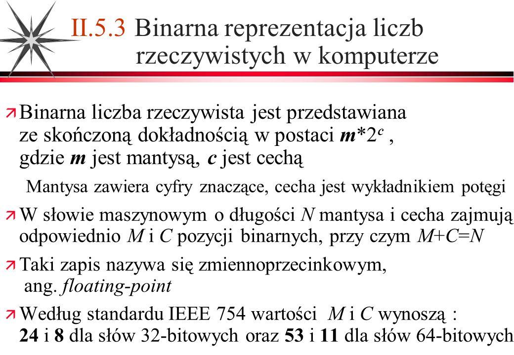 II.5.3 Binarna reprezentacja liczb rzeczywistych w komputerze Binarna liczba rzeczywista jest przedstawiana ze skończoną dokładnością w postaci m*2 c,