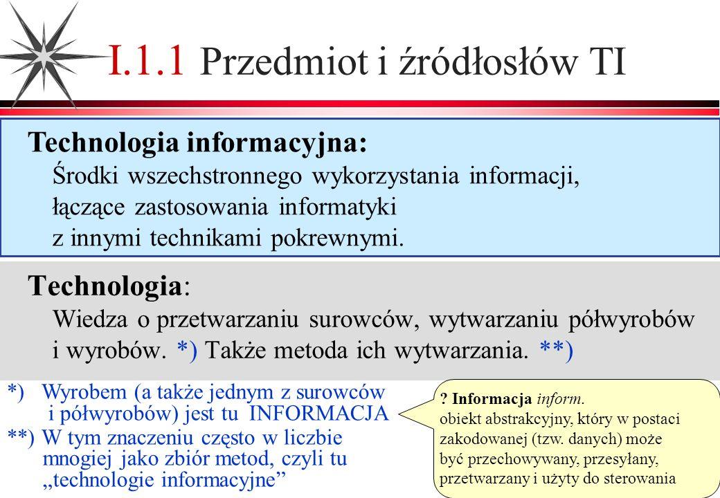 Technologia: Wiedza o przetwarzaniu surowców, wytwarzaniu półwyrobów i wyrobów. *) Także metoda ich wytwarzania. **) I.1.1 Przedmiot i źródłosłów TI *