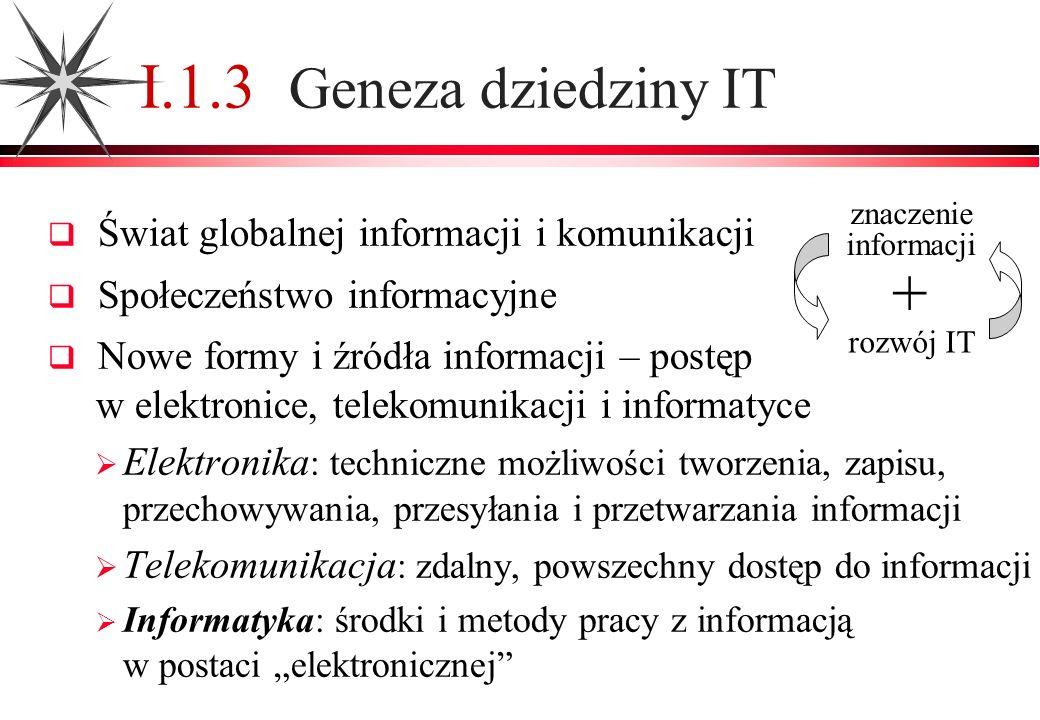 I.1.3 Geneza dziedziny IT Świat globalnej informacji i komunikacji Społeczeństwo informacyjne Nowe formy i źródła informacji – postęp w elektronice, t