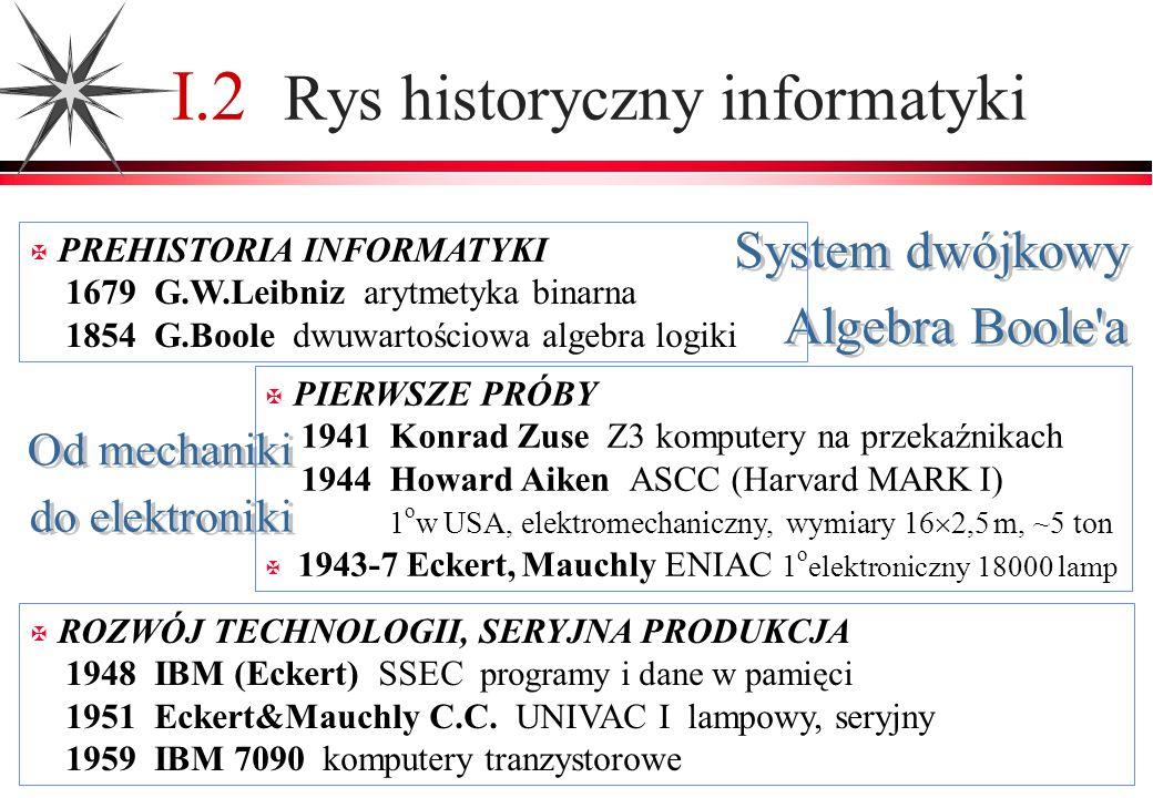 I.2 Rys historyczny informatyki X PREHISTORIA INFORMATYKI 1679 G.W.Leibniz arytmetyka binarna 1854 G.Boole dwuwartościowa algebra logiki ROZWÓJ TECHNO