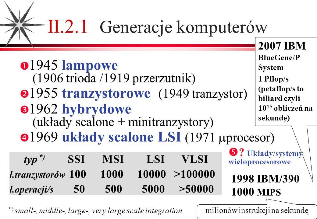 II.6.3 Pamięci zewnętrzne Grupa urządzeń zewnętrznych służących do przechowywania zasobów informacji (pamięci masowe) na nośnikach magnetycznych (do odczytu i zapisu) pamięci dyskowe: dyski twarde (hard) i dyskietki (floppy) pamięci taśmowe (streamery), archiwacja danych pamięci optyczne, różne technologie: CD ROM, CD-R, CD-RW; DVD-RAM, DVD-R, DVD+R, DVD-RW, HD DVD, Blu-ray pamięci półprzewodnikowe typu flash, np.