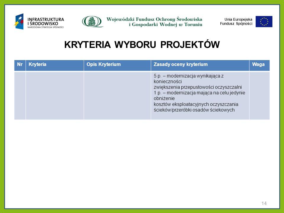 Unia Europejska Fundusz Spójności KRYTERIA WYBORU PROJEKTÓW NrKryteriaOpis KryteriumZasady oceny kryteriumWaga 5 p. – modernizacja wynikająca z koniec