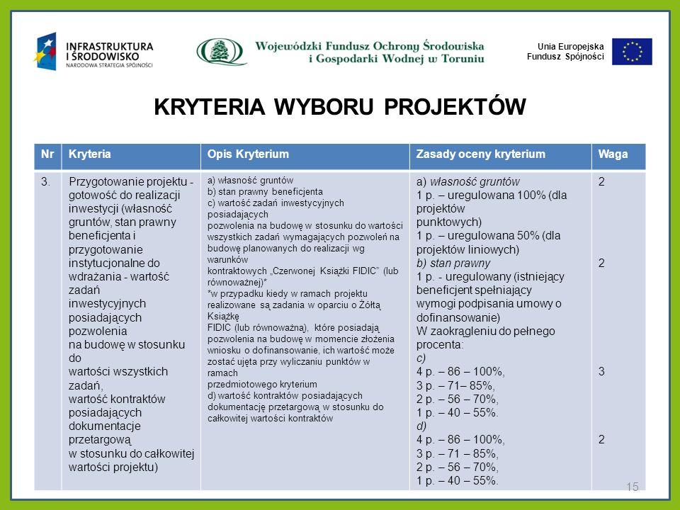 Unia Europejska Fundusz Spójności KRYTERIA WYBORU PROJEKTÓW NrKryteriaOpis KryteriumZasady oceny kryteriumWaga 3.Przygotowanie projektu - gotowość do