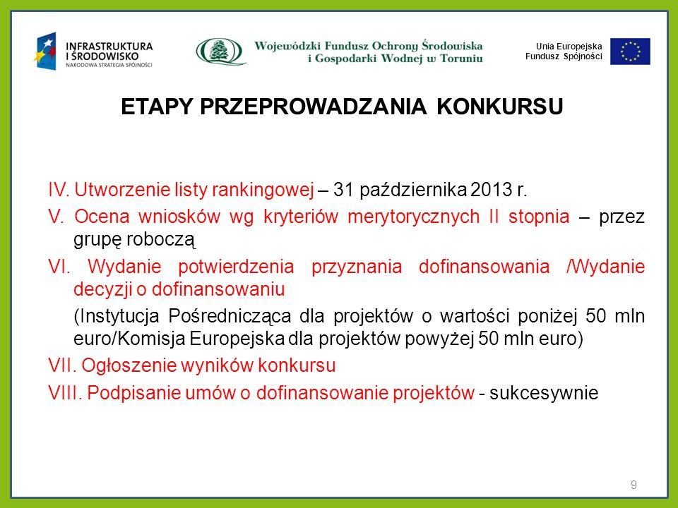 Unia Europejska Fundusz Spójności ETAPY PRZEPROWADZANIA KONKURSU IV. Utworzenie listy rankingowej – 31 października 2013 r. V. Ocena wniosków wg kryte