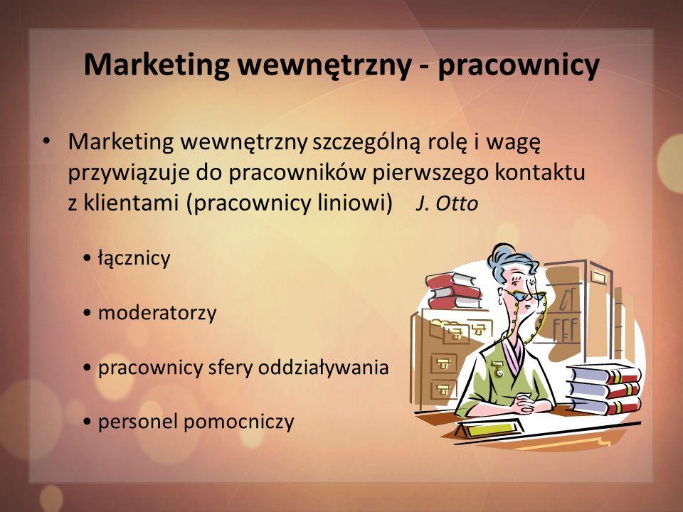 Obszary oddziaływania marketingu wewnętrznego kultura organizacyjna, – założenia kulturowe – normy i wartości – artefakty komunikacja wewnętrzna, – struktura organizacyjna – czynnik ludzki – symbolika i znaczenia wizerunek wewnętrzny, – wizerunek rzeczywisty – wizerunek komunikowany – wizerunek pożądany – wizerunek idealny