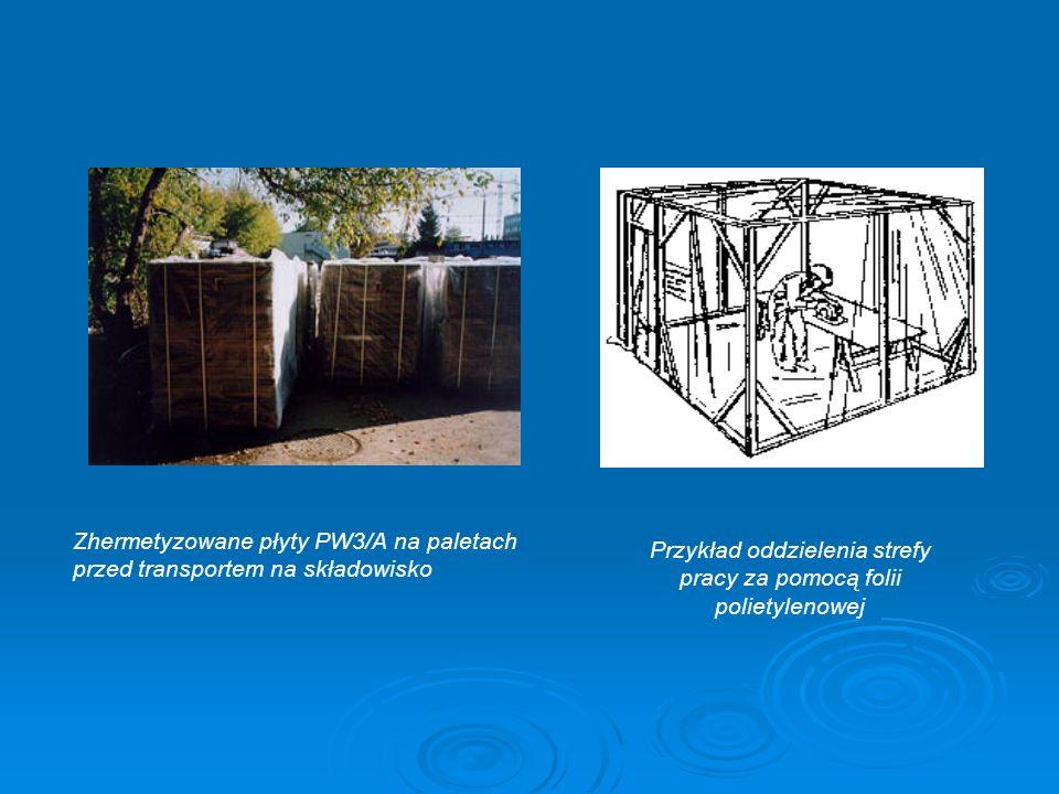 Zhermetyzowane płyty PW3/A na paletach przed transportem na składowisko Przykład oddzielenia strefy pracy za pomocą folii polietylenowej