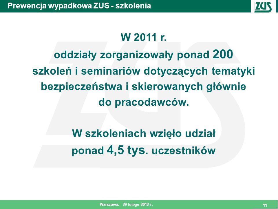 11 Warszawa, 29 lutego 2012 r. 11 Prewencja wypadkowa ZUS - szkolenia W 2011 r. oddziały zorganizowały ponad 200 szkoleń i seminariów dotyczących tema