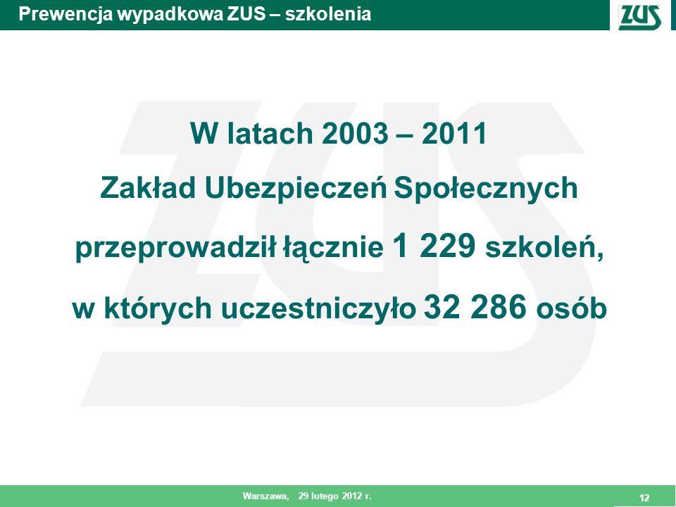 12 Warszawa, 29 lutego 2012 r. 12 Prewencja wypadkowa ZUS – szkolenia W latach 2003 – 2011 Zakład Ubezpieczeń Społecznych przeprowadził łącznie 1 229