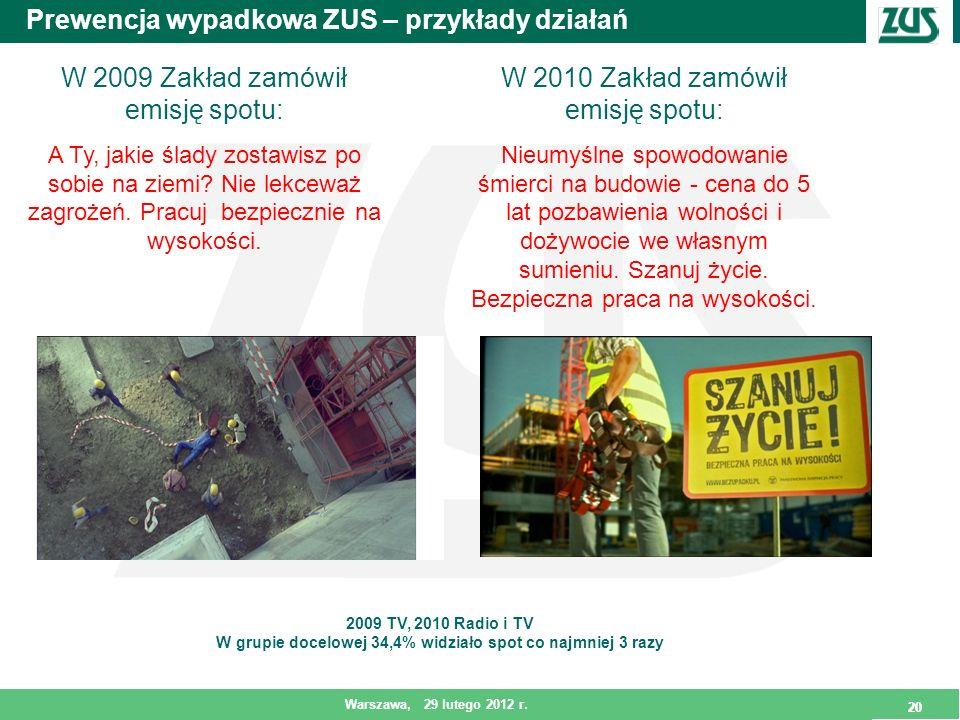 20 Warszawa, 29 lutego 2012 r. 20 Prewencja wypadkowa ZUS – przykłady działań W 2009 Zakład zamówił emisję spotu: A Ty, jakie ślady zostawisz po sobie