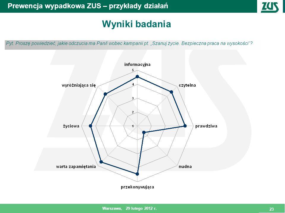 Prewencja wypadkowa ZUS – przykłady działań 23 Warszawa, 29 lutego 2012 r. Wyniki badania Pyt. Proszę powiedzieć, jakie odczucia ma Pan/i wobec kampan
