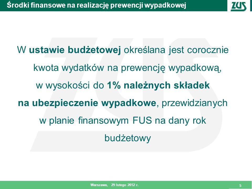5 Warszawa, 29 lutego 2012 r. W ustawie budżetowej określana jest corocznie kwota wydatków na prewencję wypadkową, w wysokości do 1% należnych składek