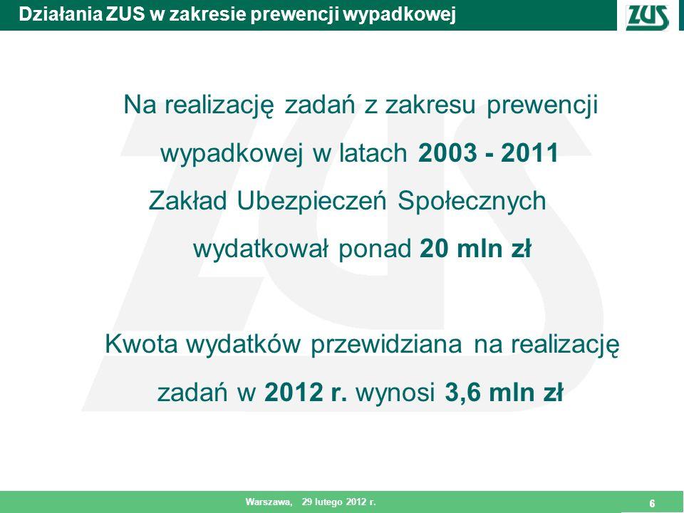 6 Warszawa, 29 lutego 2012 r. 6 6 Działania ZUS w zakresie prewencji wypadkowej Na realizację zadań z zakresu prewencji wypadkowej w latach 2003 - 201