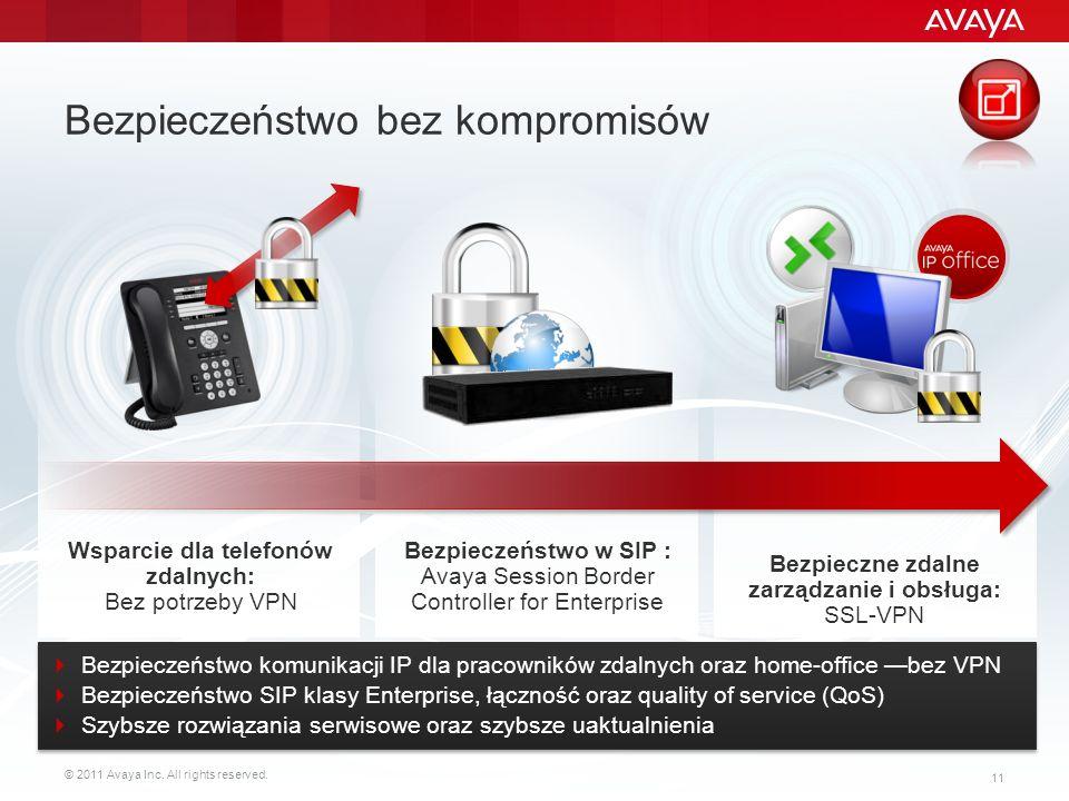 © 2011 Avaya Inc. All rights reserved. 11 Bezpieczeństwo komunikacji IP dla pracowników zdalnych oraz home-office bez VPN Bezpieczeństwo SIP klasy Ent