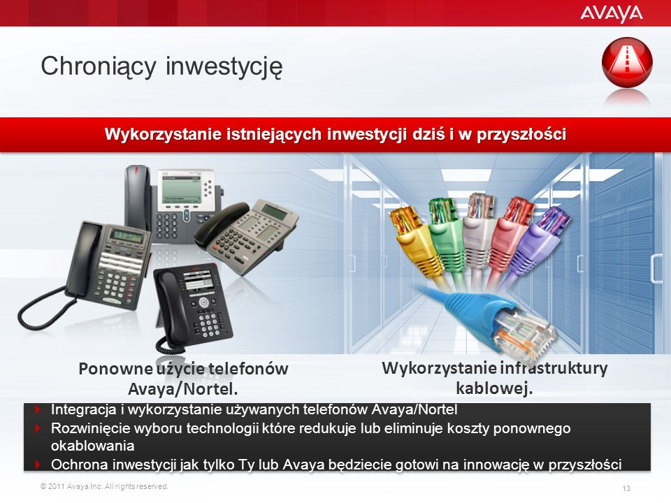 © 2011 Avaya Inc. All rights reserved. 13 Chroniący inwestycję Ponowne użycie telefonów Avaya/Nortel. Wykorzystanie infrastruktury kablowej. Wykorzyst
