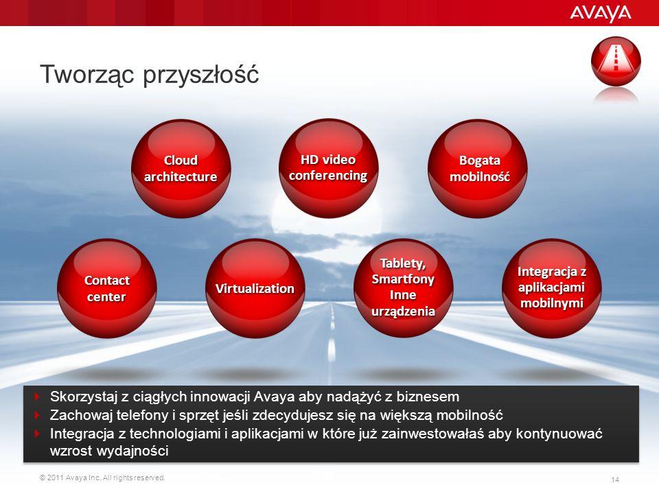 © 2011 Avaya Inc. All rights reserved. 14 Tworząc przyszłość Skorzystaj z ciągłych innowacji Avaya aby nadążyć z biznesem Zachowaj telefony i sprzęt j