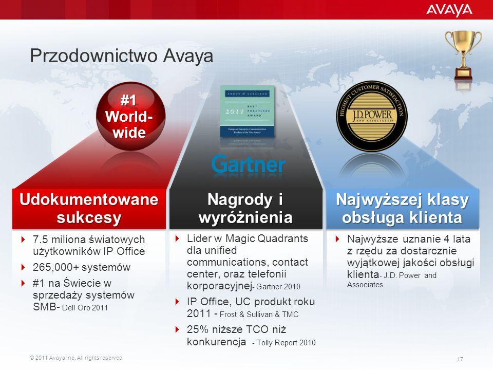 © 2011 Avaya Inc. All rights reserved. 17 7.5 miliona światowych użytkowników IP Office 265,000+ systemów #1 na Świecie w sprzedaży systemów SMB- Dell