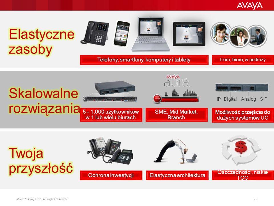 © 2011 Avaya Inc. All rights reserved. 19 5 - 1,000 użytkowników w 1 lub wielu biurach IPDigitalAnalogSIP Możliwość przejścia do dużych systemów UC SM