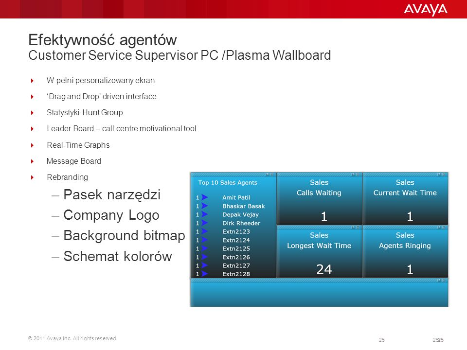 © 2011 Avaya Inc. All rights reserved. 25 Efektywność agentów Customer Service Supervisor PC /Plasma Wallboard W pełni personalizowany ekran Drag and