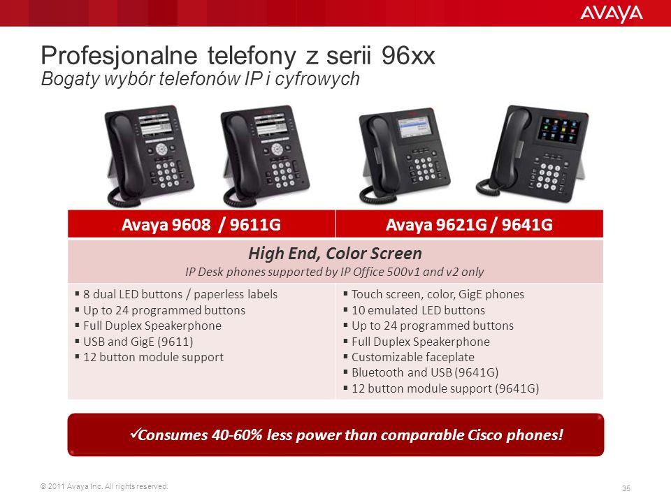 © 2011 Avaya Inc. All rights reserved. 35 Profesjonalne telefony z serii 96xx Bogaty wybór telefonów IP i cyfrowych Avaya 9608 / 9611GAvaya 9621G / 96