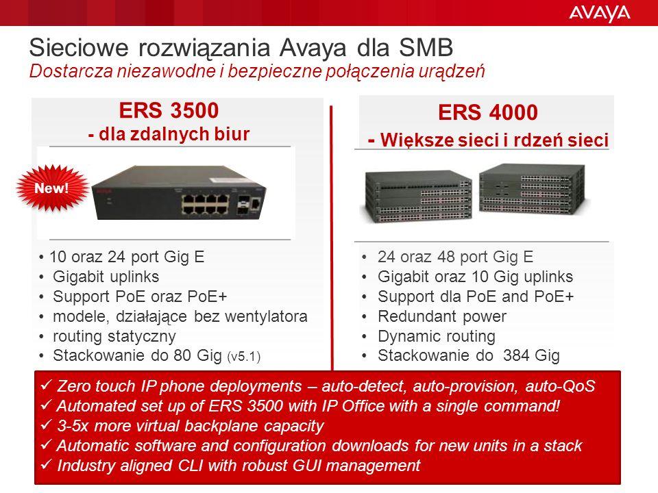 © 2011 Avaya Inc. All rights reserved. 36 Sieciowe rozwiązania Avaya dla SMB Dostarcza niezawodne i bezpieczne połączenia urądzeń ERS 3500 - dla zdaln
