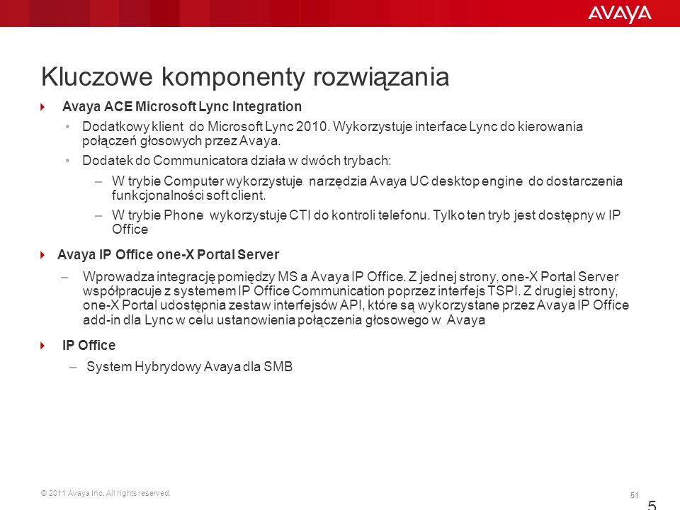 © 2011 Avaya Inc. All rights reserved. 51 Kluczowe komponenty rozwiązania Avaya ACE Microsoft Lync Integration Dodatkowy klient do Microsoft Lync 2010